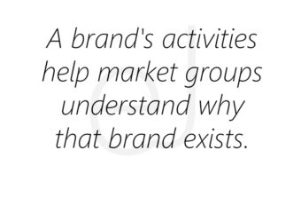 The use of a brand plan for the marketing activities